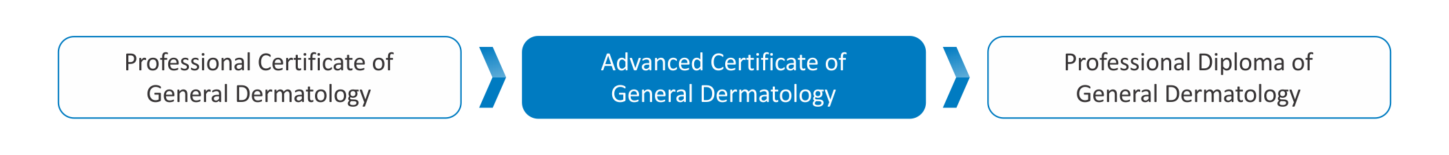 Advanced_Certificate_of_Dermatology-1.png