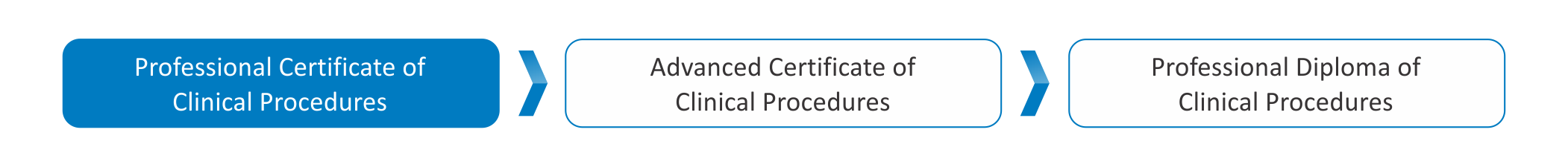 Clinical Procedures - 1.png