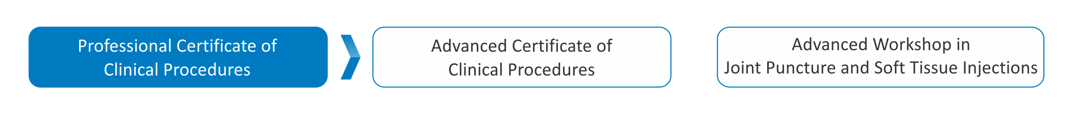 Clinical Procedures - 2.png