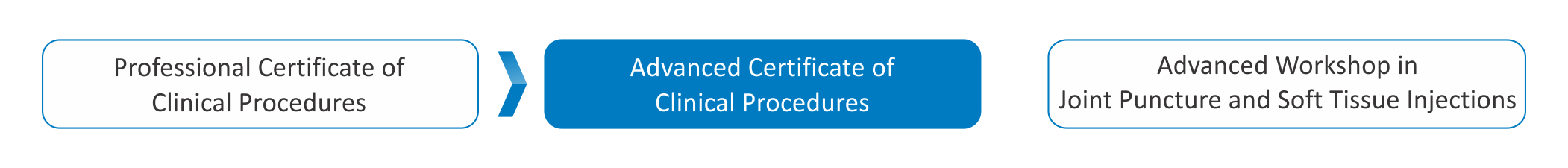 Clinical Procedures - 3.png