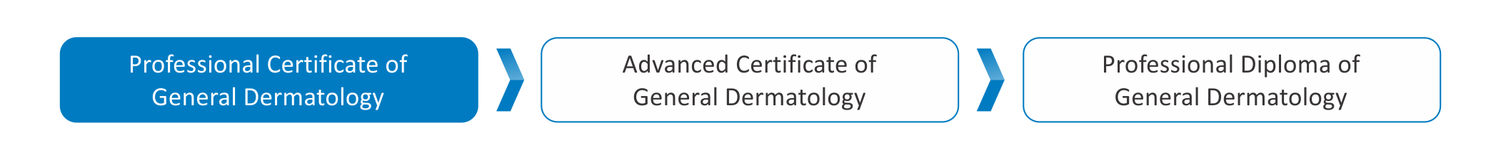Professional Certificate of Dermatology.png
